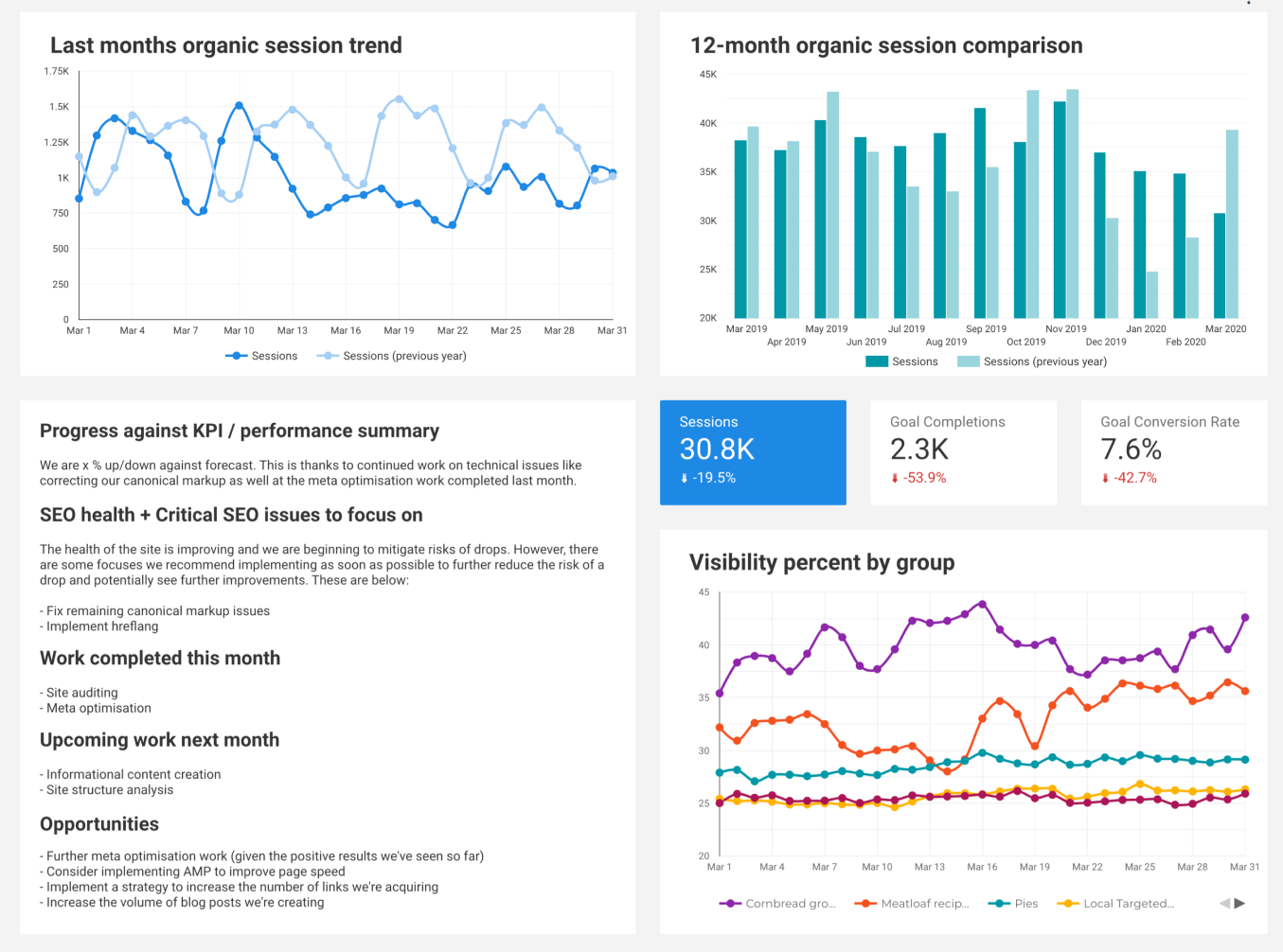 seo-report-template-overview